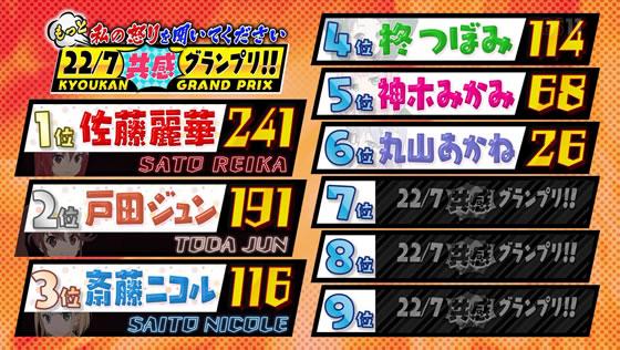 22/7計算中 Season2 第15回   第2回 22/7共感グランプリ   丸山あかね