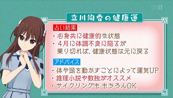 22/7計算中 Season2 第3回 | 2020年健康運ランキング 立川絢香