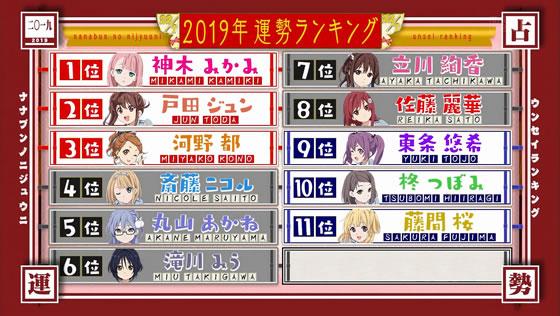 22/7計算中 Season2 第3回 | 2019年運勢ランキング