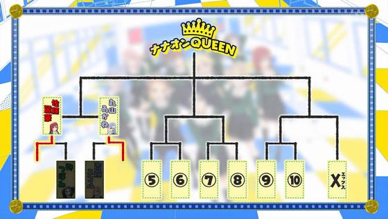 22/7計算中 Season2 第8回 | 第1回「ナナオンクイーン」決定戦 準決勝進出