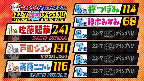 22/7計算中 Season2 第15回   第2回 22/7共感グランプリ   戸田ジュン