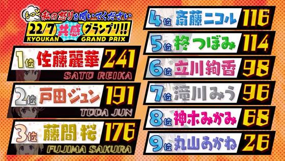 22/7計算中 Season2 第15回   第2回 22/7共感グランプリ   2代目怒りクイーン