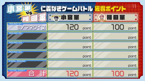 22/7計算中 Season2 第16回放送 | 小宮軍VS相田軍!仁義なきゲームバトル!! | 戦績の途中経過