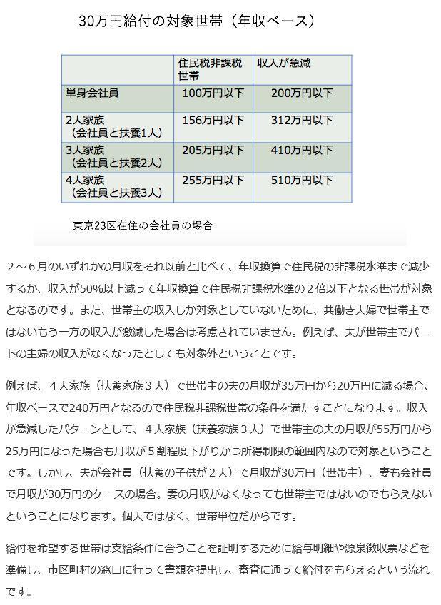 コロナ 現金30万狙い②