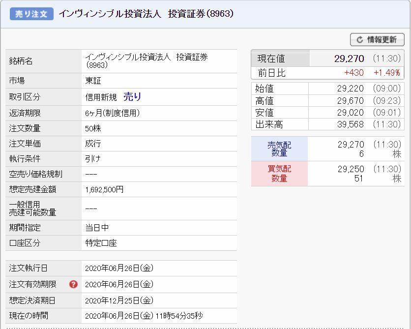 空売り8963勝負