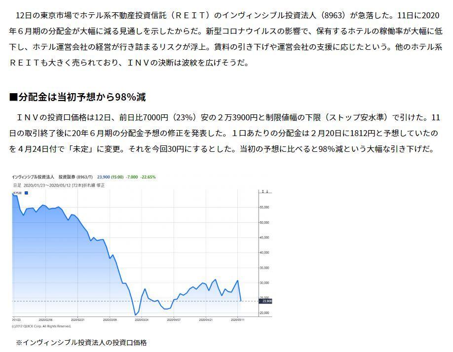 インヴィンシブル投資法人・分配金30円?