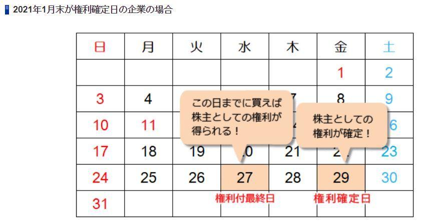 1月優待確定日