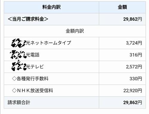 NHKは払っています