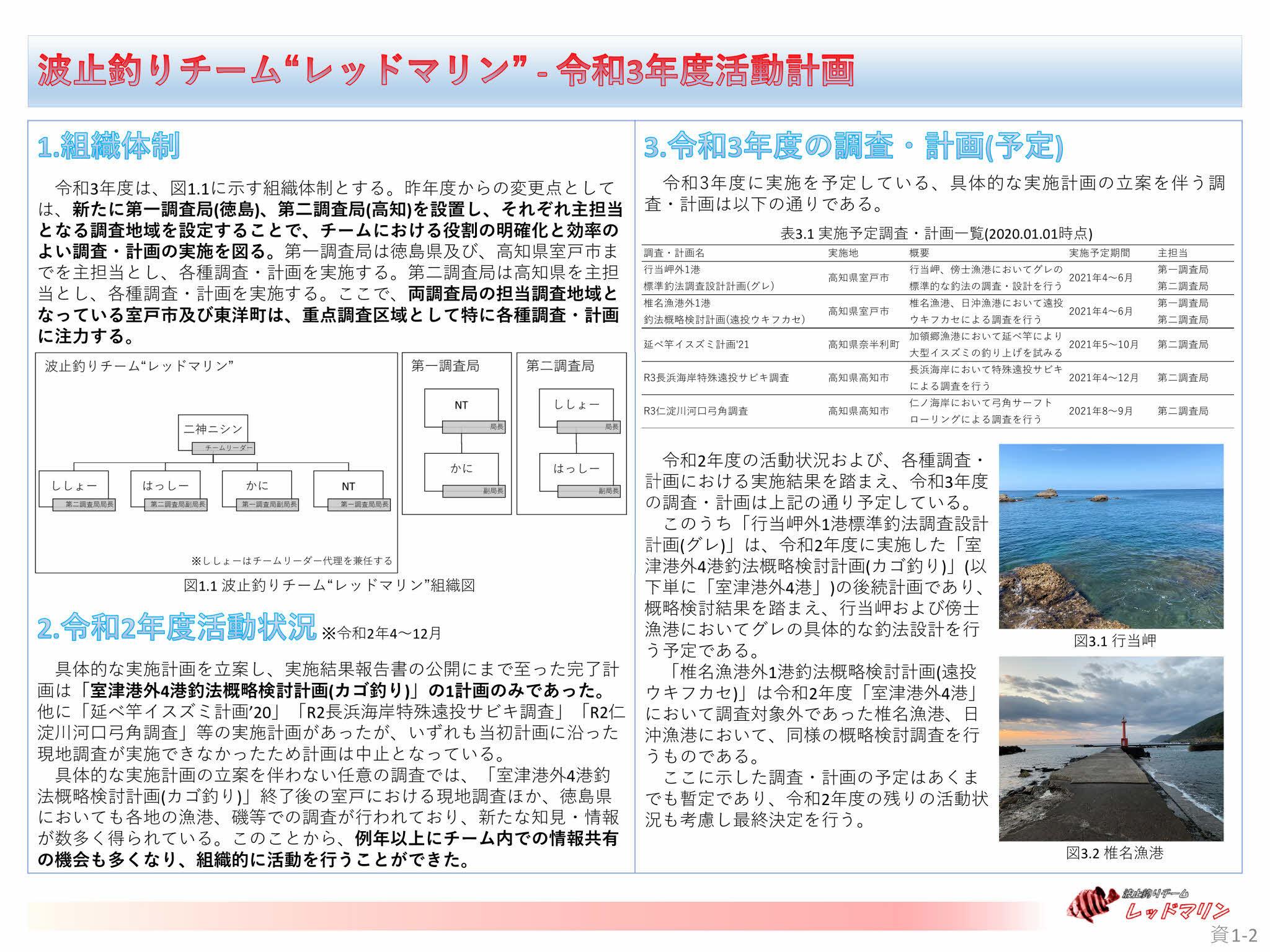 令和3年度活動計画_page003