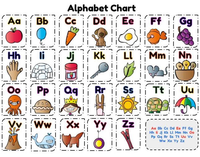 英語アルファベットかるた台紙alphabets chart
