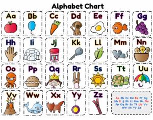 alphabets chart