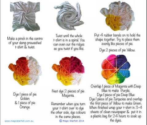 タイダイ染めTシャツの縛り方と染料の付け方例how to Tie-Dye-a-Shirt
