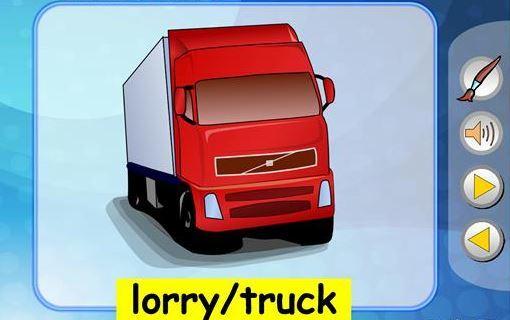 英語乗り物の名前学習用パワーポイント教材transportation power point1