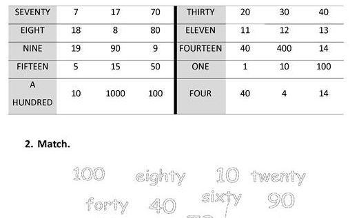 英語100までの数字学習プリント numbers till 100 worksheet4