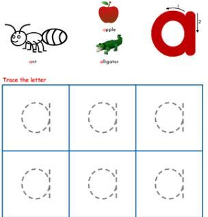 アルファベットなぞり書き練習プリント the alphabetlettera