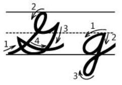 アルファベットGg筆記体書き方書き順 cursive alphabetJ