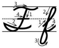 アルファベットFf筆記体書き方書き順 cursive alphabetF
