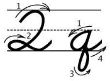 アルファベットQq筆記体書き方書き順 cursive alphabetQ