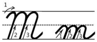 アルファベットMm筆記体書き方書き順 cursive alphabetM