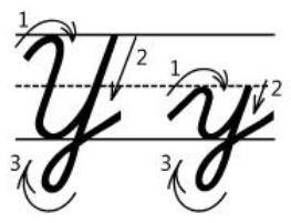 アルファベットYy筆記体書き方書き順cursive alphabetY