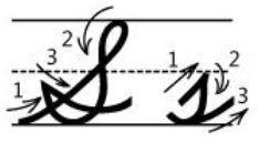 アルファベットSs筆記体書き方書き順cursive alphabetS