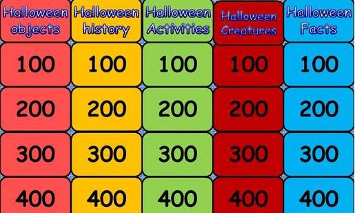 英語ハロウィンクイズ/なぞなぞ halloween jepardy