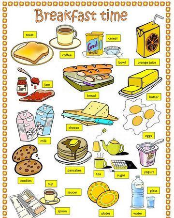 英語朝食英単語 breakfast pics