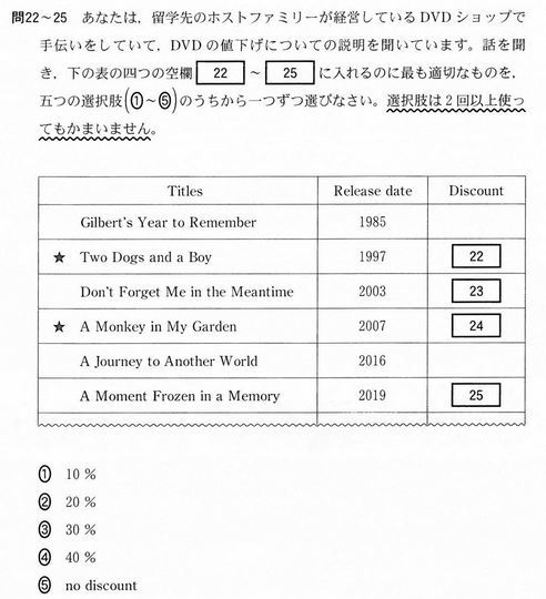 2021年度大学入学共通テストリスニング4A-222021 kyotsu listening