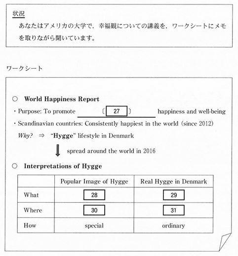 2021年度大学入学共通テストリスニング5 2021 kyotsu listening