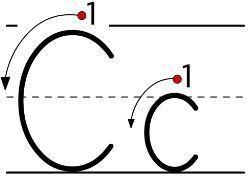 アルファベットC大文字小文字書き方書き順 alphabetC