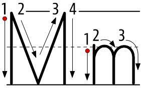 alphabetM.jpg