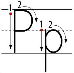alphabetP.jpg