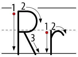 アルファベットR大文字小文字書き方書き順