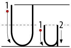 アルファベットU大文字小文字書き方書き順