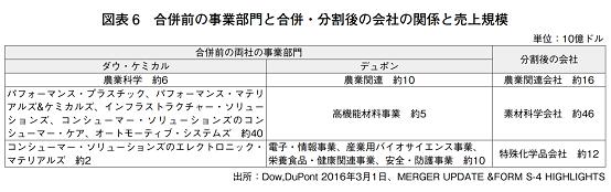 分社-DOW-2019