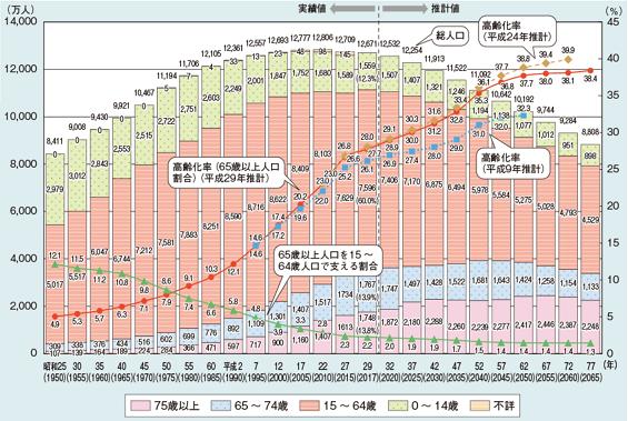 人口減少現状_20200511