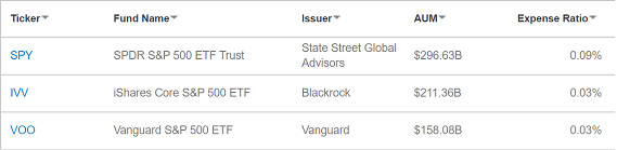 ETF list_20200814