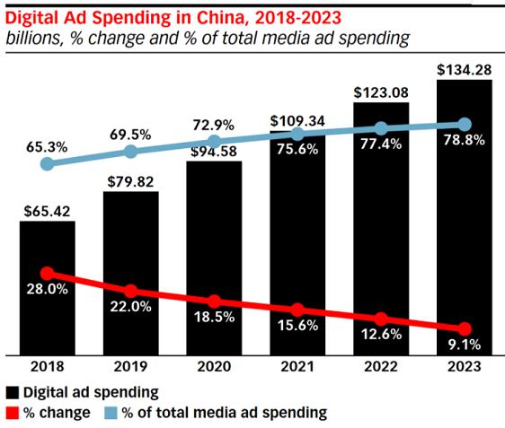 広告費中国_20201006