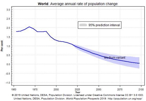 人口増加率_20201203