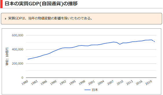 20201215GDP.png