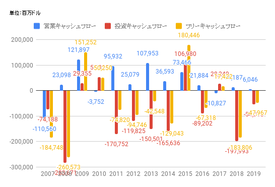 cf-JPM-2019.png