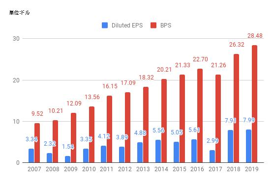 eps-AXP-2019.png