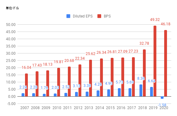 eps-DIS-2020.png
