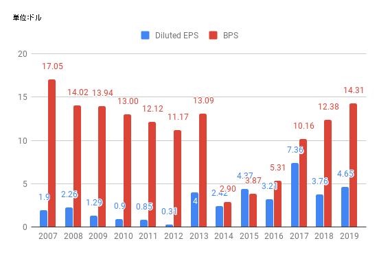 eps-VZ-2019.png