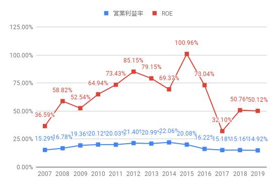 roe-IBM-2019.png