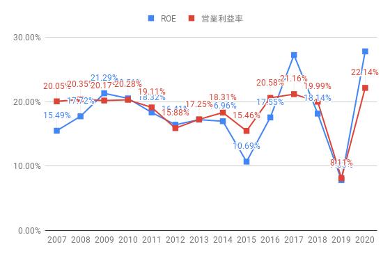 roe-PG-2020.png
