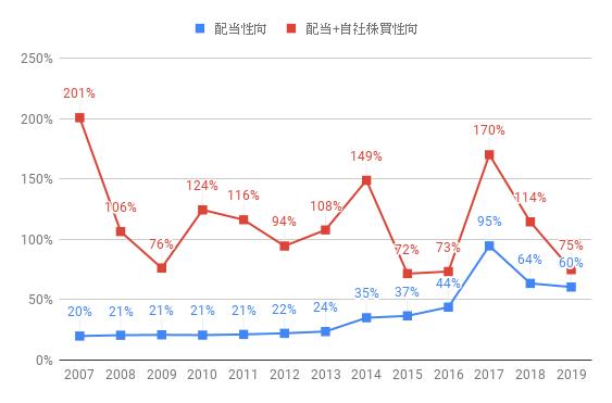 seiko-IBM-2019.png