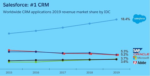 share_CRM_2019.png