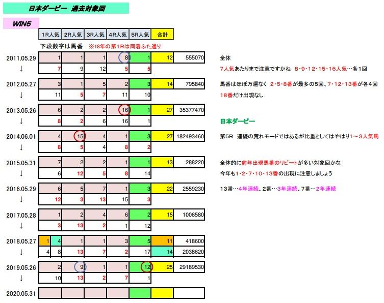 5_31_win5a.jpg