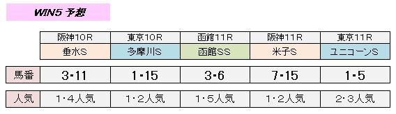 6_21_win5.jpg